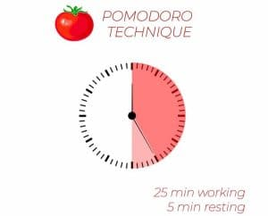 short study session time pomodoro technique
